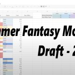 Fantasy Movie Draft – Fantasy Football For Movie Nerds