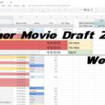 Weekly Fantasy Movie Draft: Week 3 Update