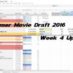 Fantasy Movie Draft: Week 4 Update