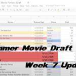 Fantasy Movie Draft: Week 7 Update