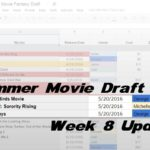 Fantasy Movie Draft: Week 8 Update