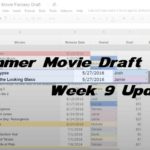 Fantasy Movie Draft: Week 9 Update