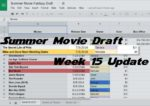 Fantasy Movie Draft: Week 15 Update
