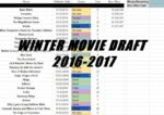 Winter Movie Draft 2016 – How the Draft Went