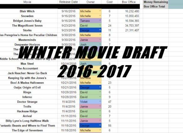 WinterMovieDraft